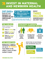 Invest in Maternal and Newborn Health